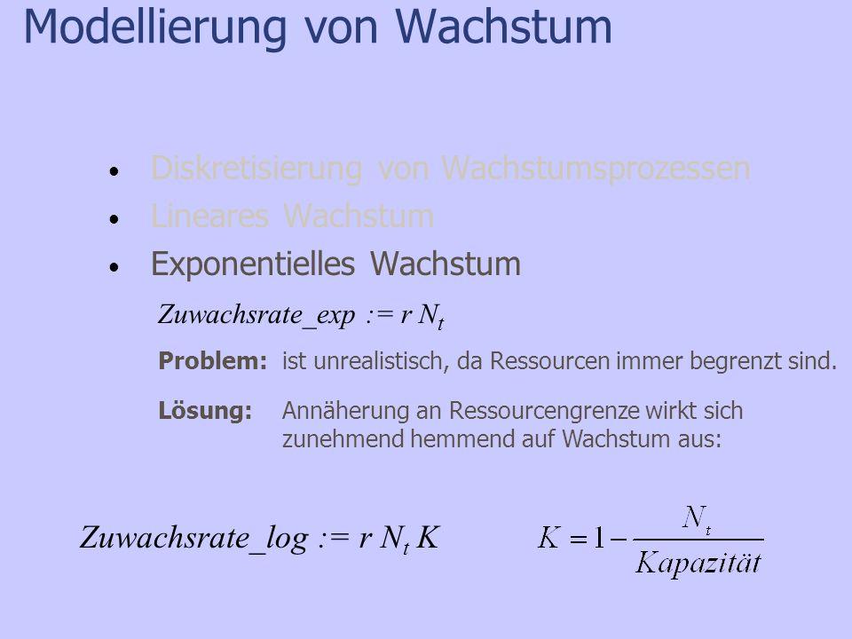 Modellierung von Wachstum Diskretisierung von Wachstumsprozessen Lineares Wachstum Exponentielles Wachstum Logistisches Wachstum (Verhulst 1845) - berücksichtigt endliche Kapazität - Wachstumsfunktion hat Maximum: Bedingungen: - sehr reichhaltige Dynamik