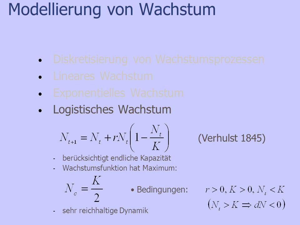Modellierung von Wachstum Diskretisierung von Wachstumsprozessen Lineares Wachstum Exponentielles Wachstum Logistisches Wachstum (Verhulst 1845) - ber