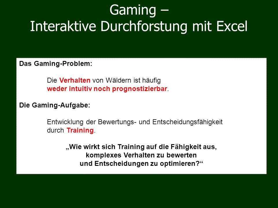 Das Gaming-Problem: Die Verhalten von Wäldern ist häufig weder intuitiv noch prognostizierbar.