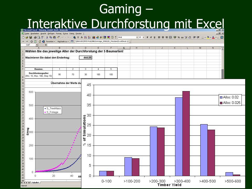 Gaming – Interaktive Durchforstung mit Excel