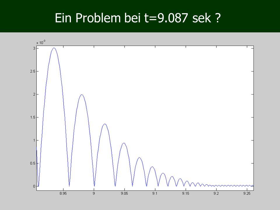 Ein Problem bei t=9.087 sek