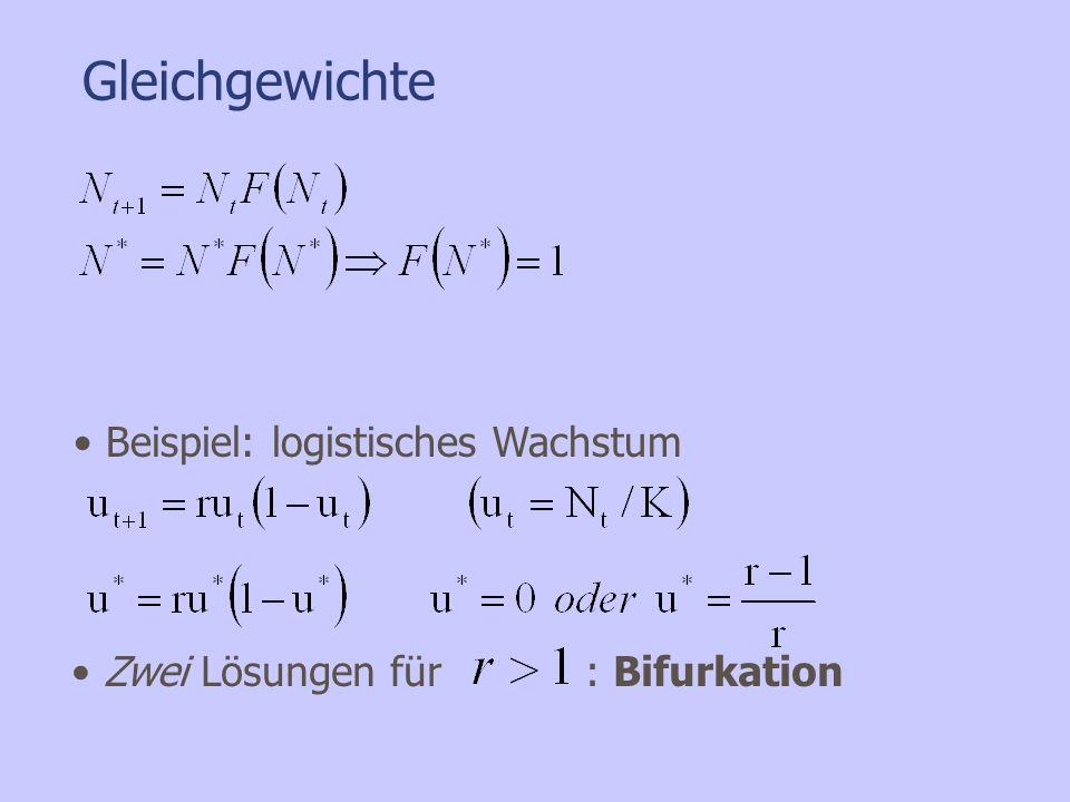 Gleichgewichte Beispiel: logistisches Wachstum Zwei Lösungen für : Bifurkation