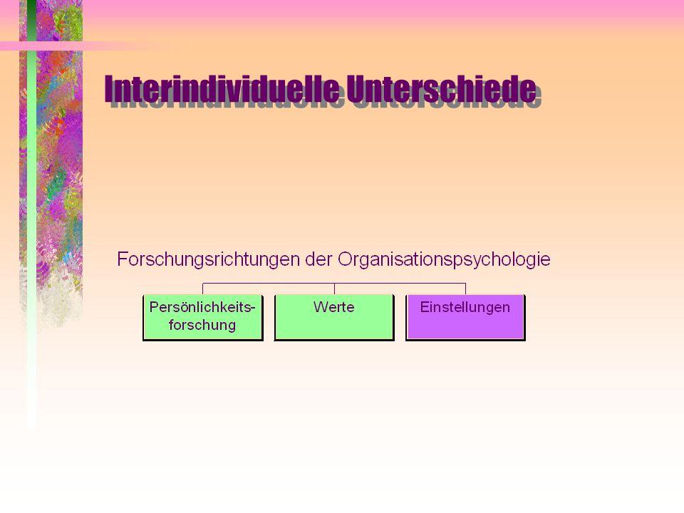 Interindividuelle Unterschiede