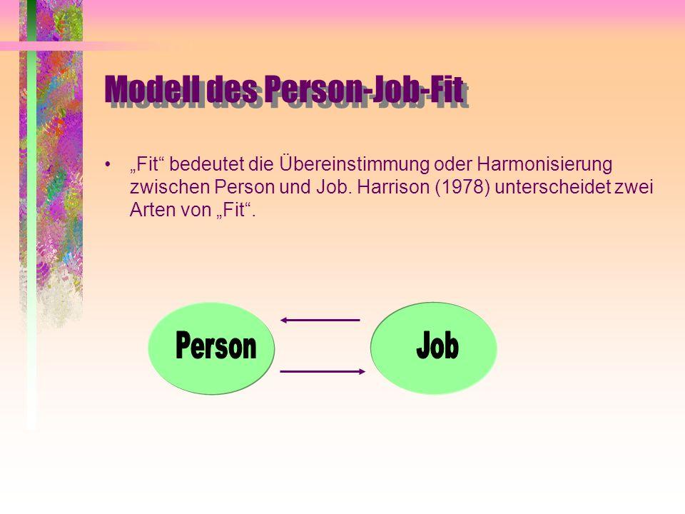Modell des Person-Job-Fit Fit bedeutet die Übereinstimmung oder Harmonisierung zwischen Person und Job. Harrison (1978) unterscheidet zwei Arten von F
