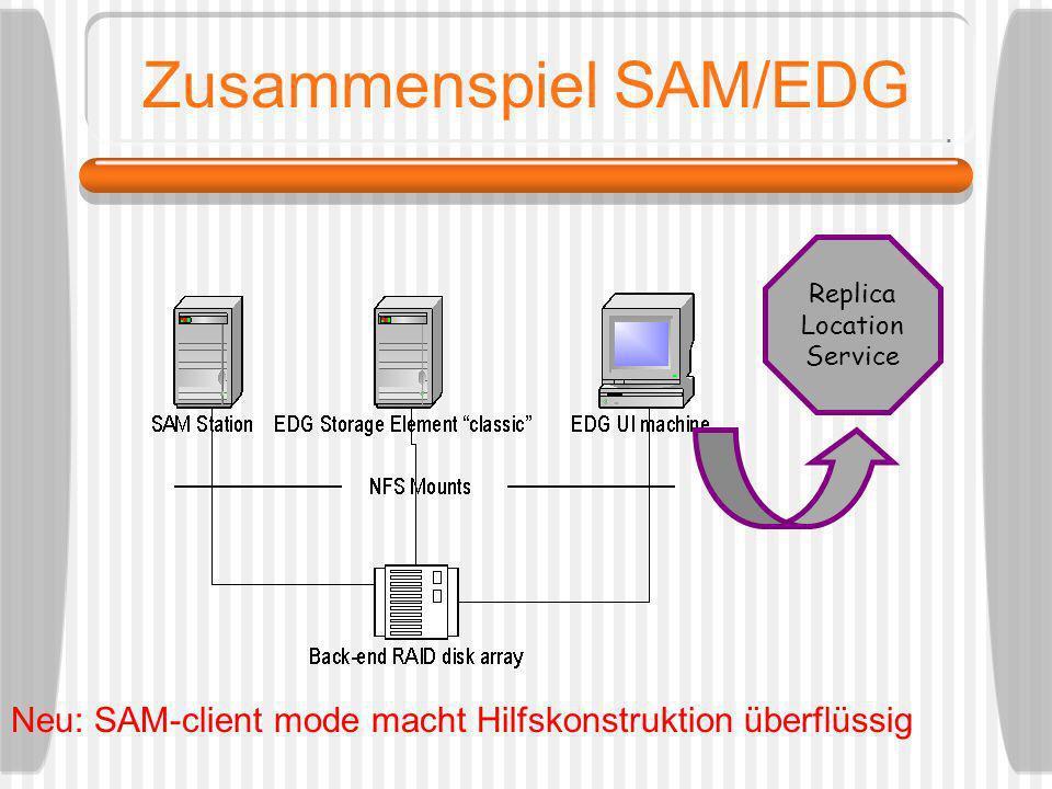 Zusammenspiel SAM/EDG Replica Location Service Neu: SAM-client mode macht Hilfskonstruktion überflüssig