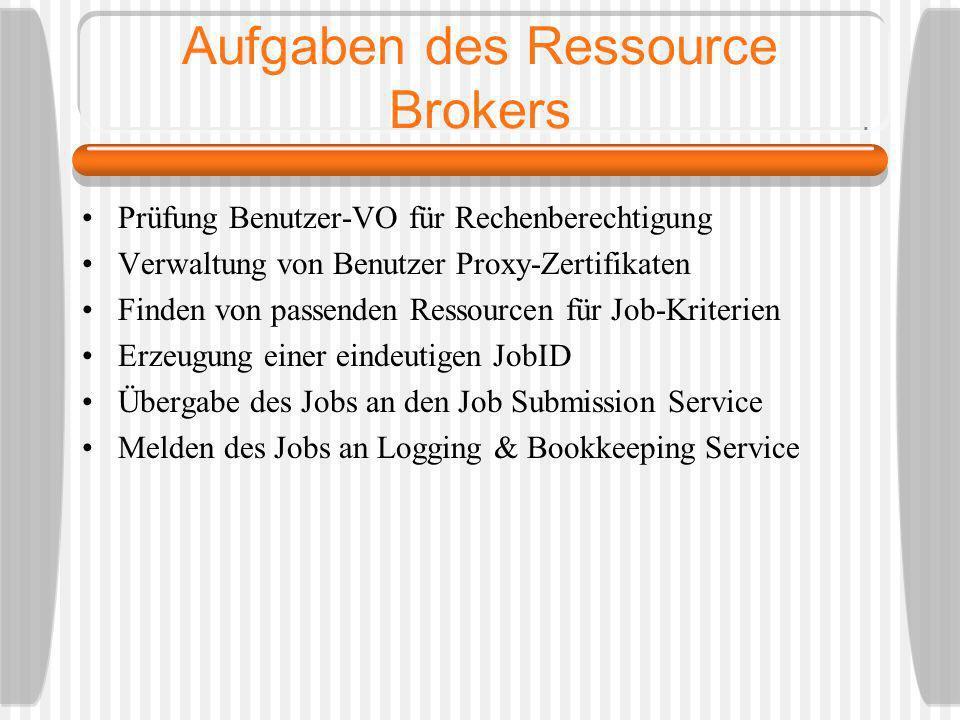 Aufgaben des Ressource Brokers Prüfung Benutzer-VO für Rechenberechtigung Verwaltung von Benutzer Proxy-Zertifikaten Finden von passenden Ressourcen f