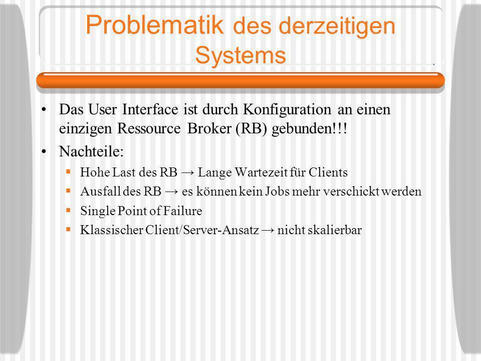 Problematik des derzeitigen Systems Das User Interface ist durch Konfiguration an einen einzigen Ressource Broker (RB) gebunden!!! Nachteile: Hohe Las