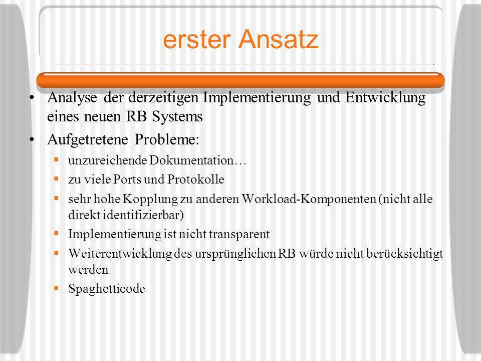 erster Ansatz Analyse der derzeitigen Implementierung und Entwicklung eines neuen RB Systems Aufgetretene Probleme: unzureichende Dokumentation… zu vi