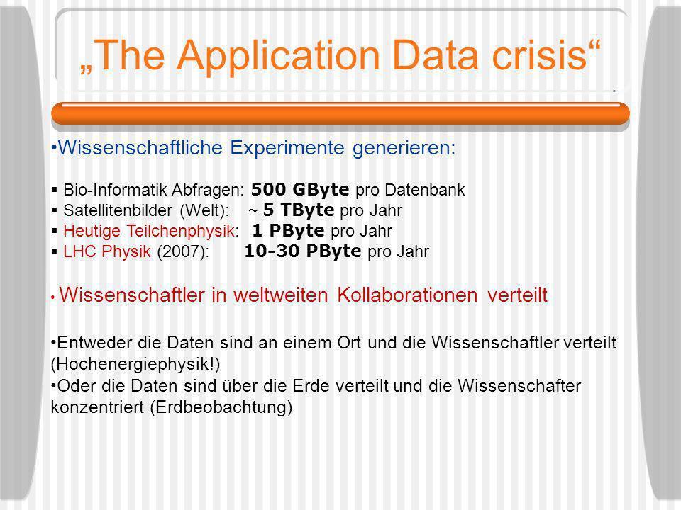 The Application Data crisis Wissenschaftliche Experimente generieren: Bio-Informatik Abfragen: 500 GByte pro Datenbank Satellitenbilder (Welt): ~ 5 TB