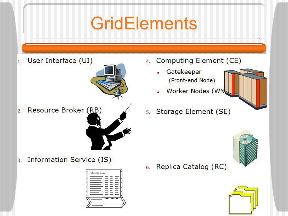 GridElements