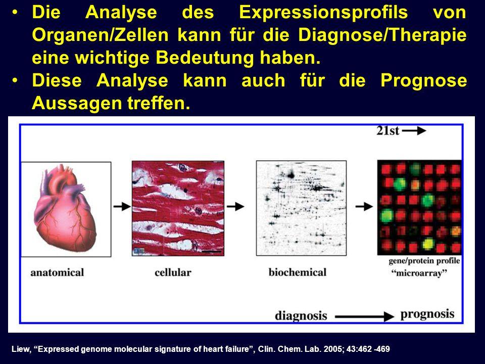 Die Analyse des Expressionsprofils von Organen/Zellen kann für die Diagnose/Therapie eine wichtige Bedeutung haben. Diese Analyse kann auch für die Pr
