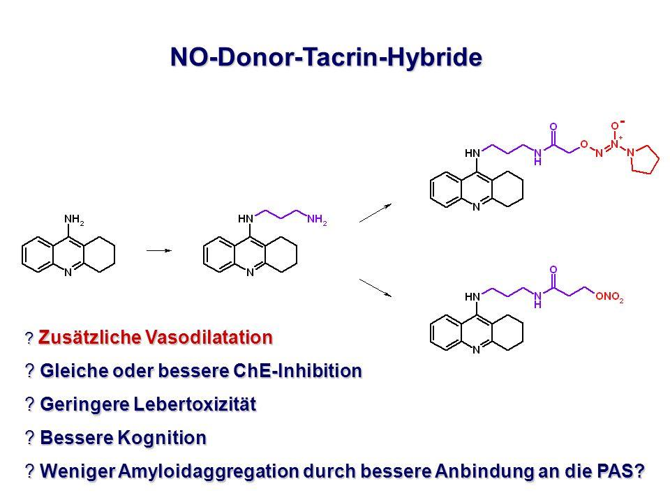 NO-Donor-Tacrin-Hybride ? Zusätzliche Vasodilatation ? Gleiche oder bessere ChE-Inhibition ? Geringere Lebertoxizität ? Bessere Kognition ? Weniger Am