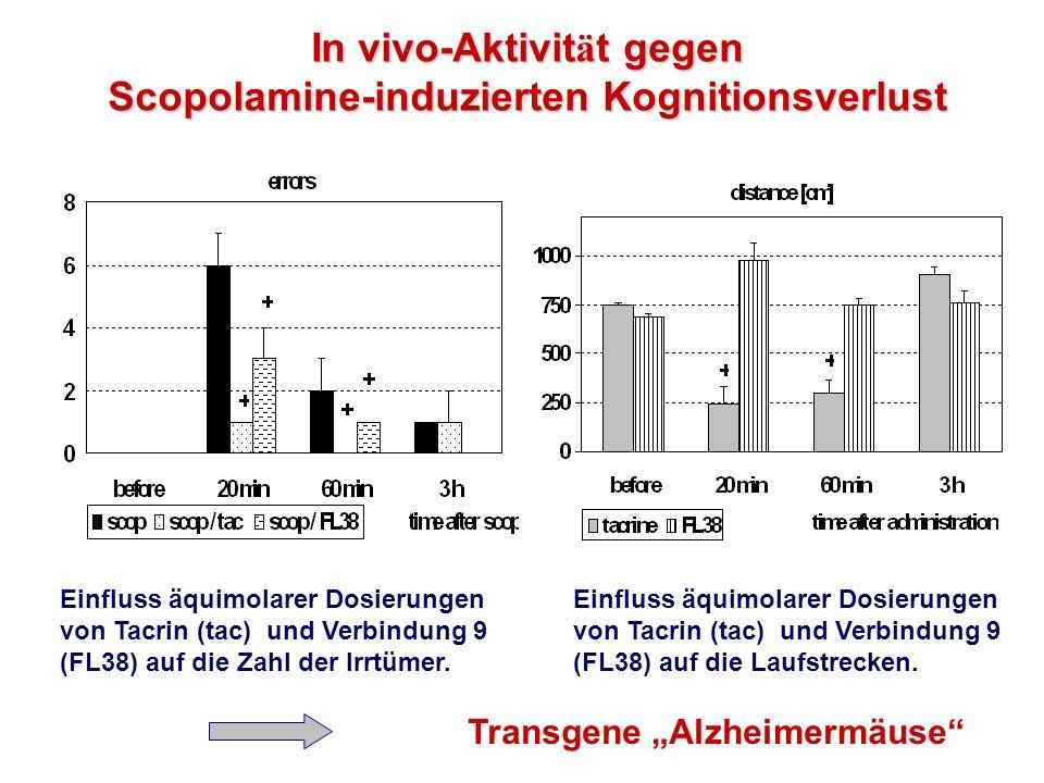 In vivo-Aktivit ä t gegen Scopolamine-induzierten Kognitionsverlust Einfluss äquimolarer Dosierungen von Tacrin (tac) und Verbindung 9 (FL38) auf die