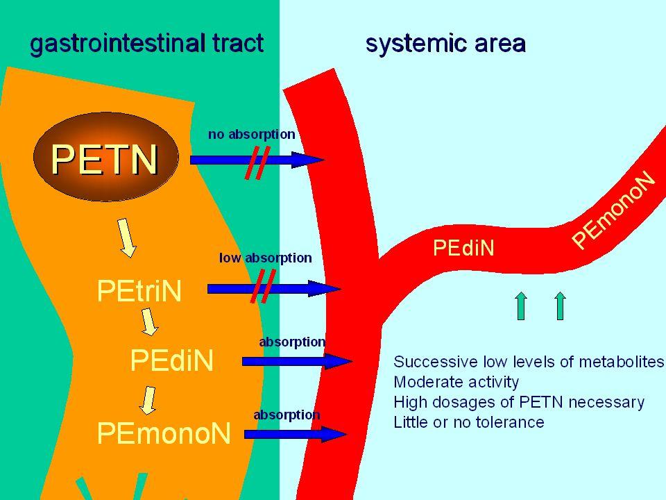 NO-Donor-Tacrin-Hybride Cholinesterase-Inhibition?