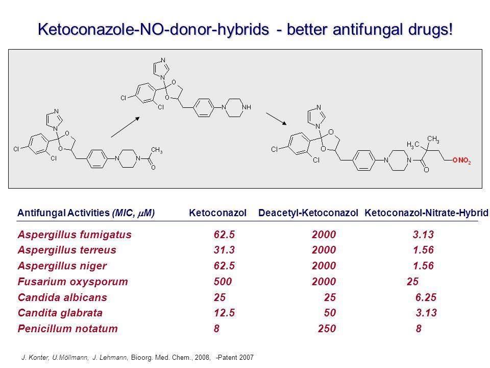Ketoconazole-NO-donor-hybrids - better antifungal drugs! Ketoconazol-Nitrate-Hybrid Aspergillus fumigatus 62.52000 3.13 Aspergillus terreus31.32000 1.