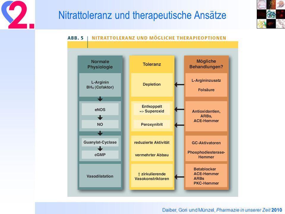 Daiber, Gori und Münzel, Pharmazie in unserer Zeit 2010 Nitrattoleranz und therapeutische Ansätze
