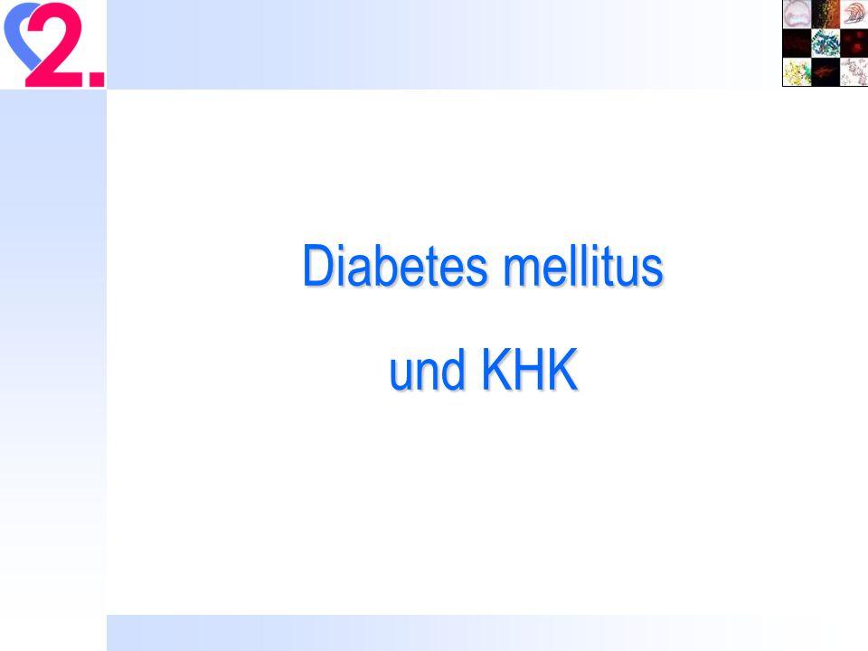 Hyperglykämie und oxidativer Stress Pop-Busui et al., Diabetes Metab. Res. Rev. 2006