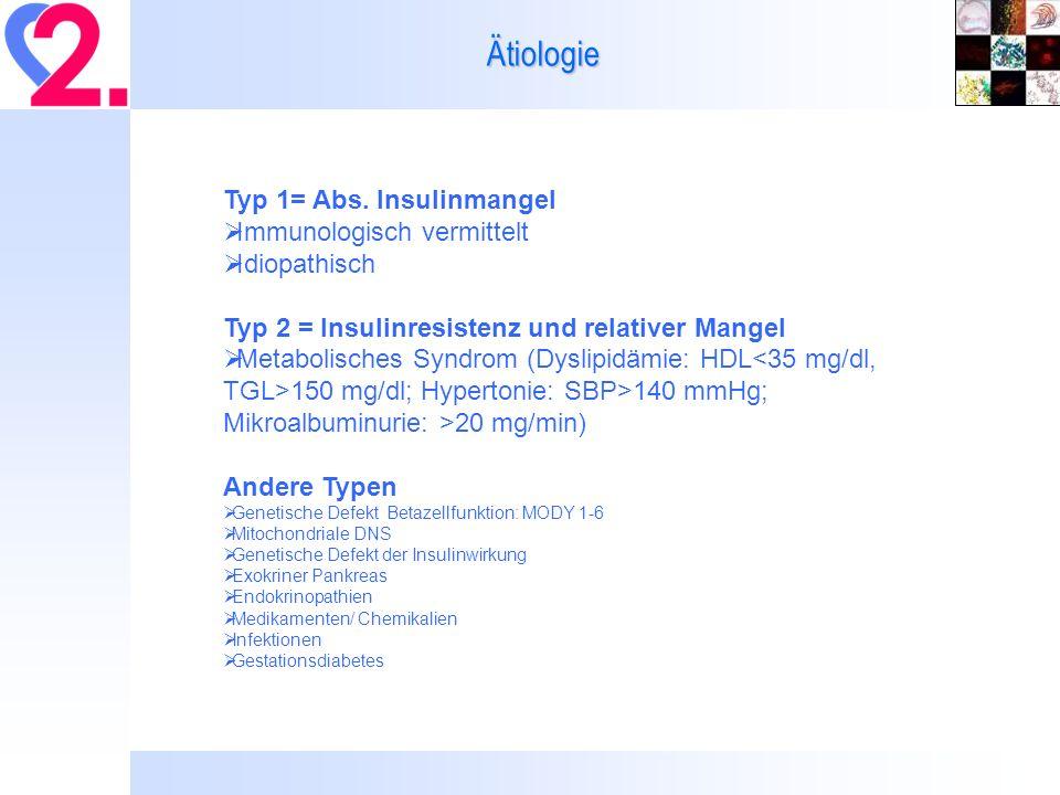 Diabetes mellitus und Nitrattoleranz Protein Tyrosinnitrierung Typ I ControlTolerant 3-NT PGIS Merged