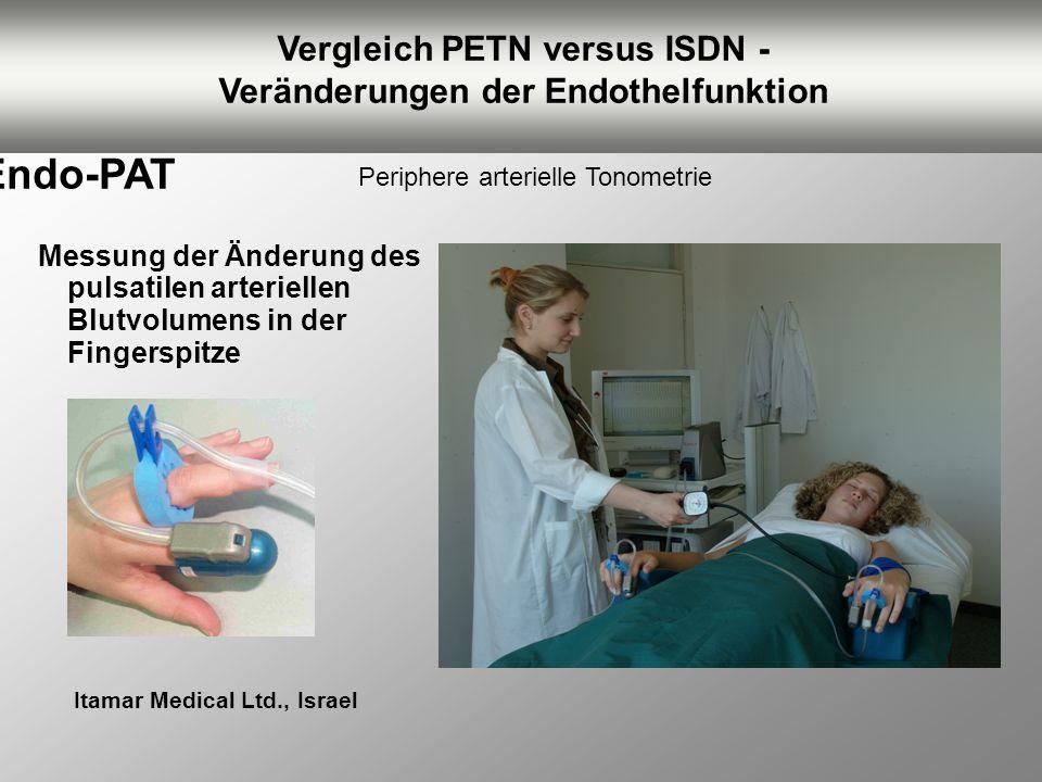 Endo-PAT Messung der Änderung des pulsatilen arteriellen Blutvolumens in der Fingerspitze Periphere arterielle Tonometrie Itamar Medical Ltd., Israel