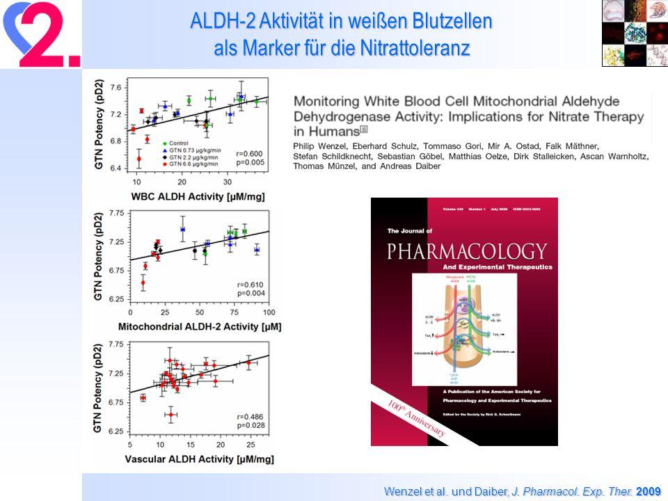 Dovinová et al., Gen.Physiol. Biophys.