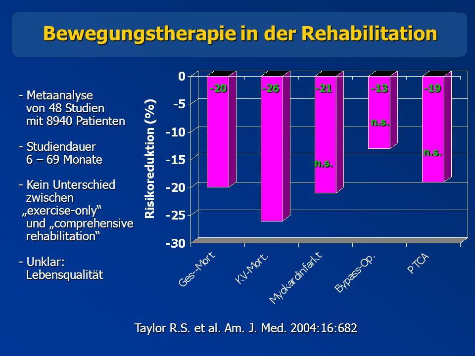 12 Bewegungstherapie in der Rehabilitation -20 -26-21-13-19 n.s.