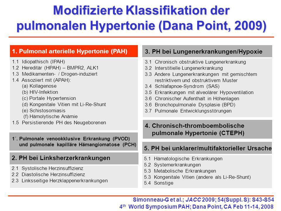 Modifizierte Klassifikation der pulmonalen Hypertonie (Dana Point, 2009) 1. Pulmonal arterielle Hypertonie (PAH) 1.1 Idiopathisch (IPAH) 1.2 Hereditär