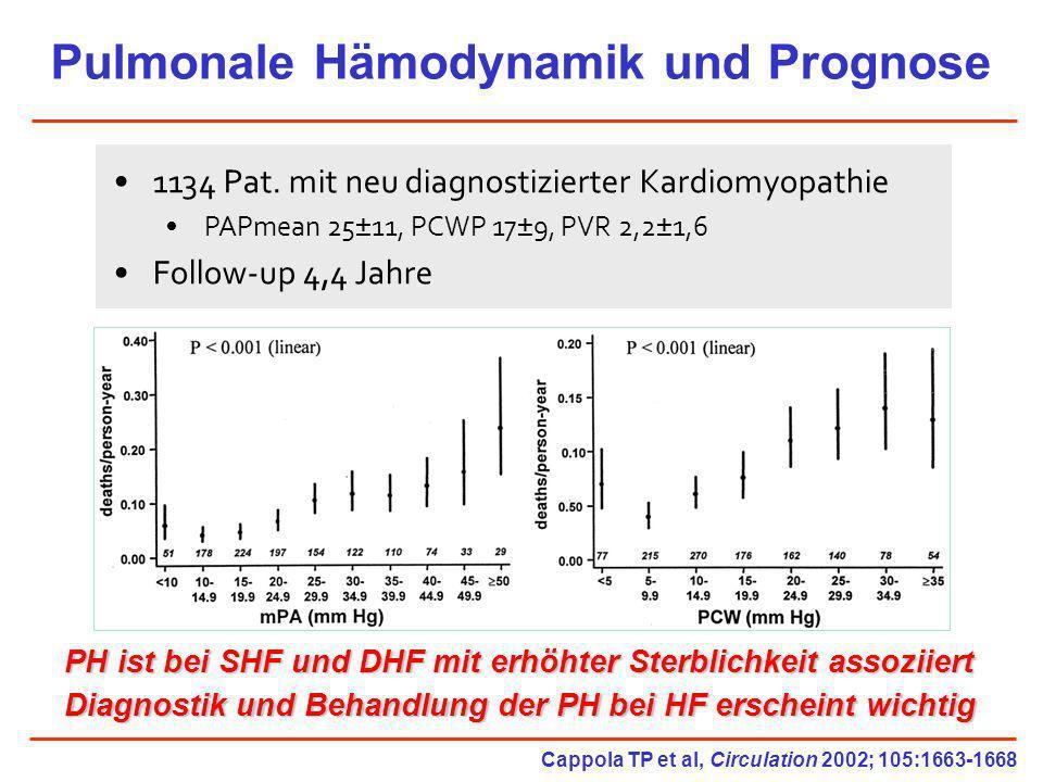 Cappola TP et al, Circulation 2002; 105:1663-1668 Pulmonale Hämodynamik und Prognose 1134 Pat. mit neu diagnostizierter Kardiomyopathie PAPmean 25±11,