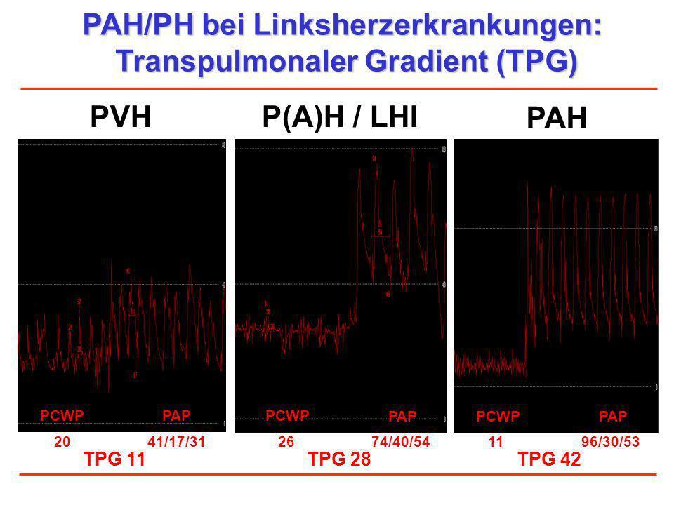 PAH/PH bei Linksherzerkrankungen: Transpulmonaler Gradient (TPG) Transpulmonaler Gradient (TPG) PCWP PAP PVH PAH P(A)H / LHI PCWP PAPPCWP PAP 2041/17/