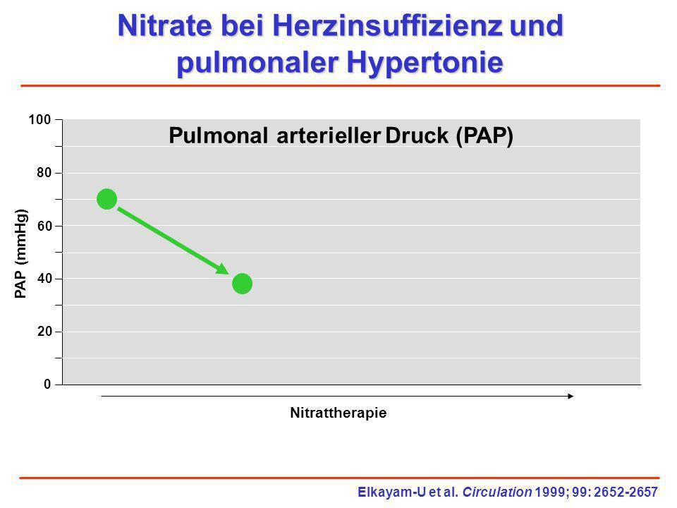 Nitrate bei Herzinsuffizienz und pulmonaler Hypertonie Elkayam-U et al. Circulation 1999; 99: 2652-2657 Nitrattherapie PAP (mmHg) 0 100 80 60 40 20 Pu