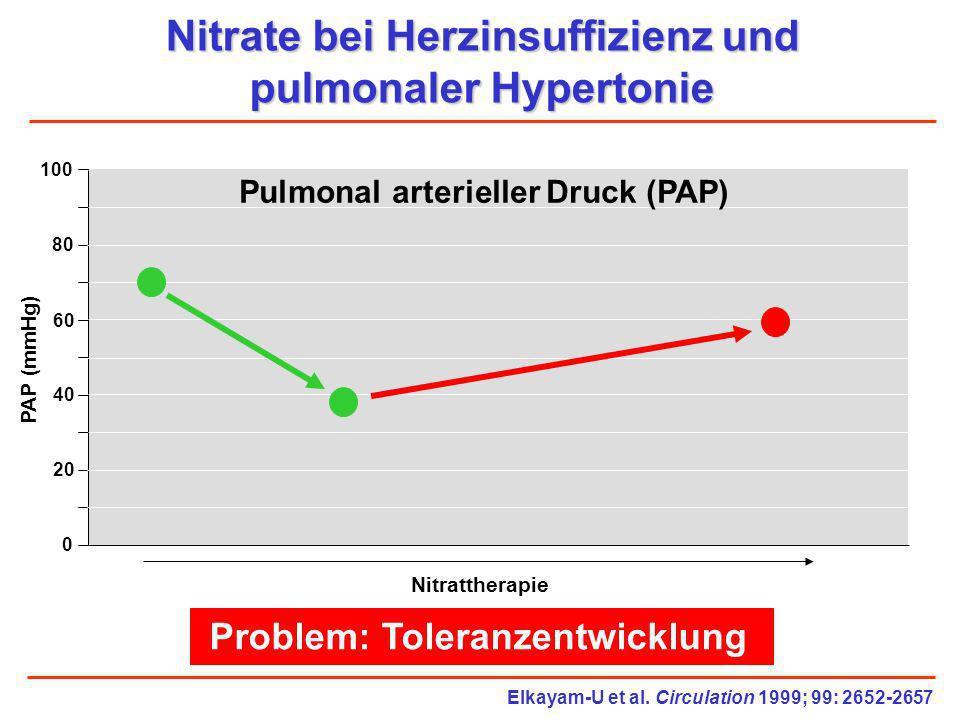 Nitrate bei Herzinsuffizienz und pulmonaler Hypertonie Problem: Toleranzentwicklung Elkayam-U et al. Circulation 1999; 99: 2652-2657 Nitrattherapie PA