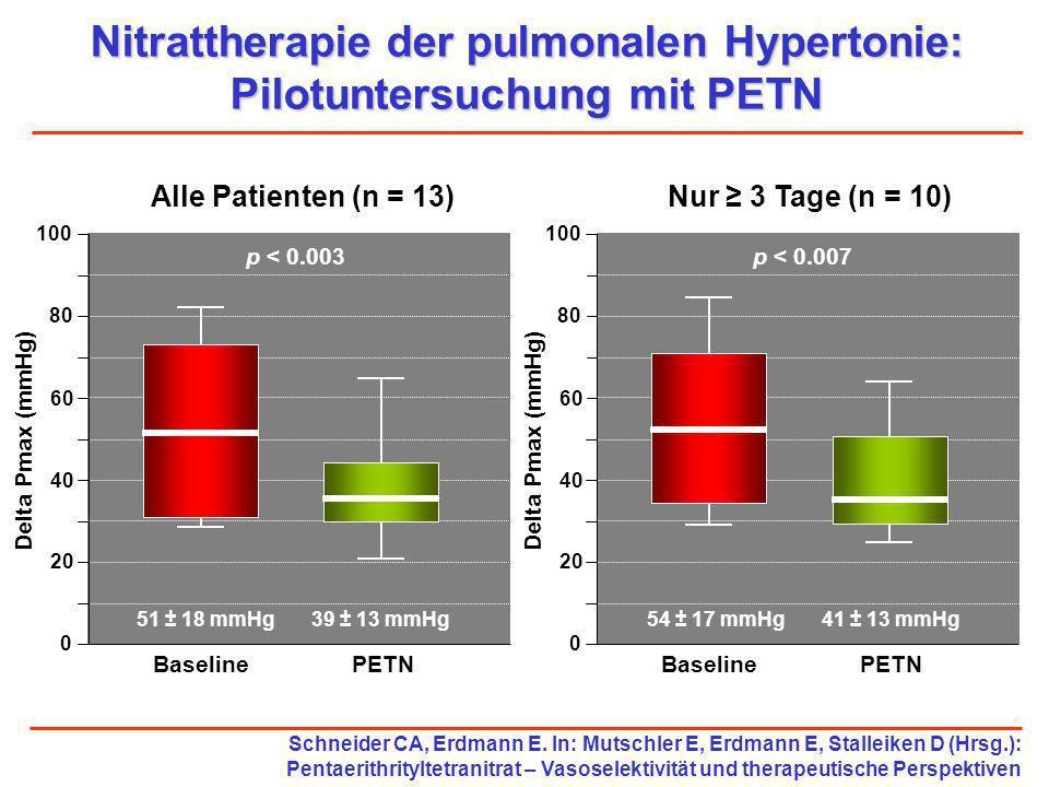 Nitrattherapie der pulmonalen Hypertonie: Pilotuntersuchung mit PETN Schneider CA, Erdmann E. In: Mutschler E, Erdmann E, Stalleiken D (Hrsg.): Pentae