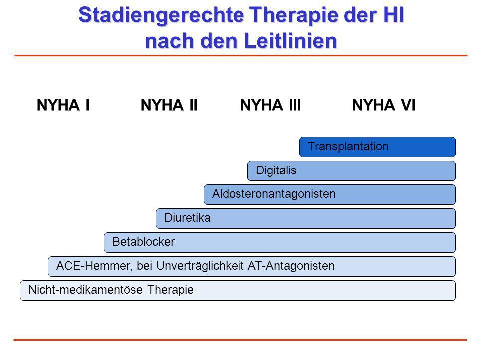 Nicht-medikamentöse Therapie ACE-Hemmer, bei Unverträglichkeit AT-Antagonisten Betablocker Diuretika Aldosteronantagonisten Digitalis Transplantation