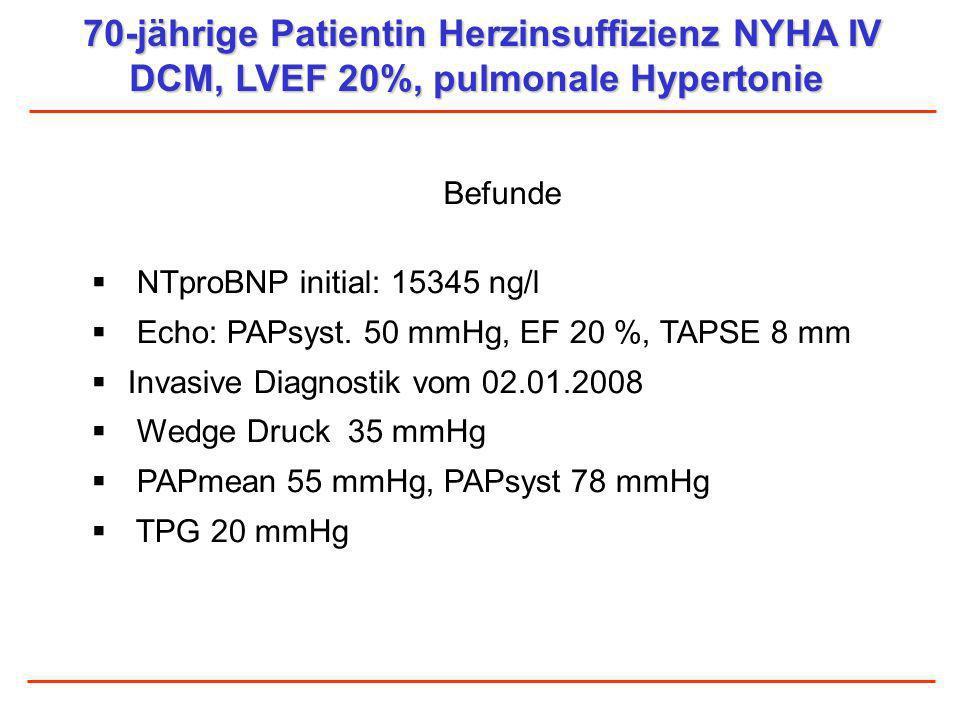 70-jährige Patientin Herzinsuffizienz NYHA IV DCM, LVEF 20%, pulmonale Hypertonie Befunde NTproBNP initial: 15345 ng/l Echo: PAPsyst. 50 mmHg, EF 20 %