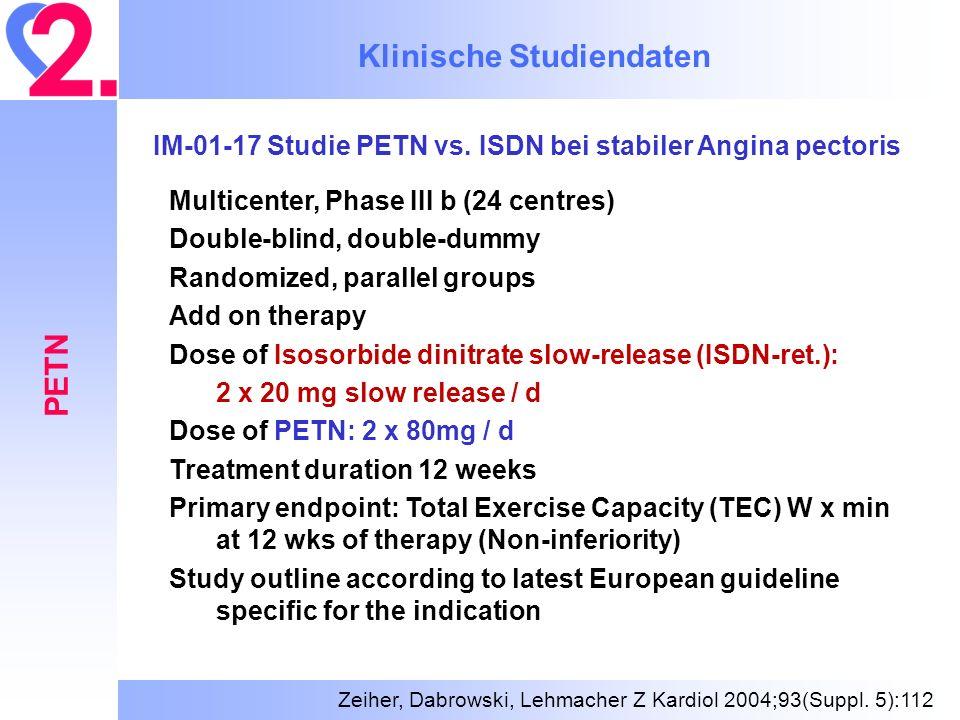 Klinische Studiendaten PETN IM-01-17 Studie PETN vs. ISDN bei stabiler Angina pectoris Multicenter, Phase III b (24 centres) Double-blind, double-dumm