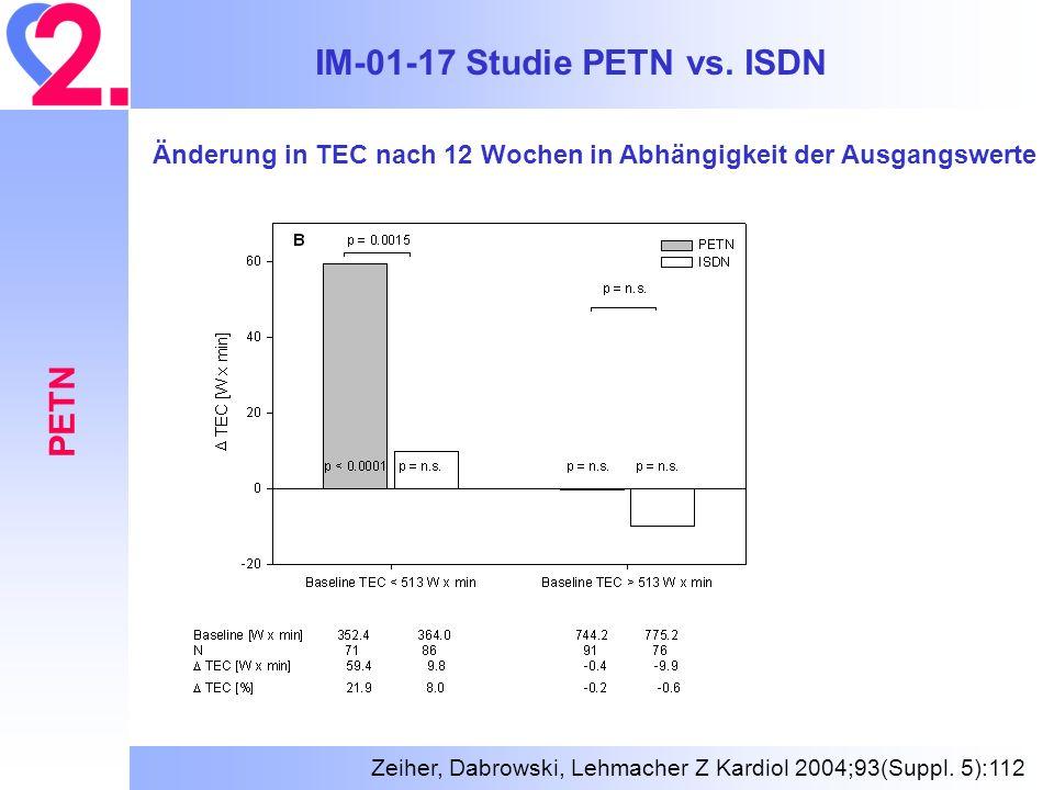 IM-01-17 Studie PETN vs. ISDN PETN Änderung in TEC nach 12 Wochen in Abhängigkeit der Ausgangswerte Zeiher, Dabrowski, Lehmacher Z Kardiol 2004;93(Sup