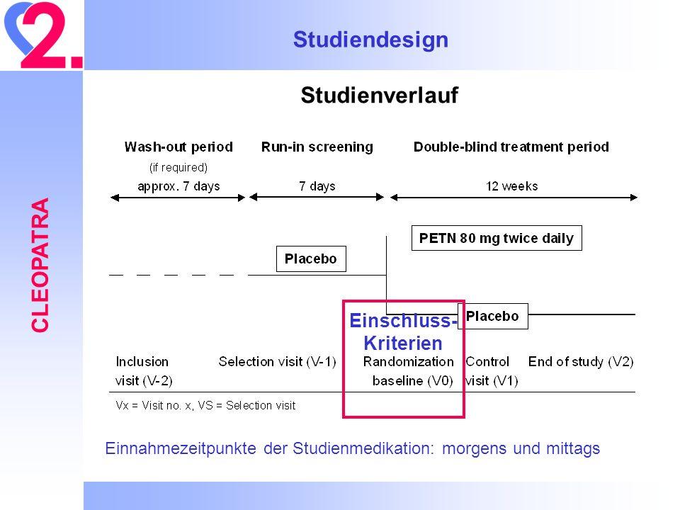 Studiendesign CLEOPATRA Studienverlauf Einnahmezeitpunkte der Studienmedikation: morgens und mittags Einschluss- Kriterien