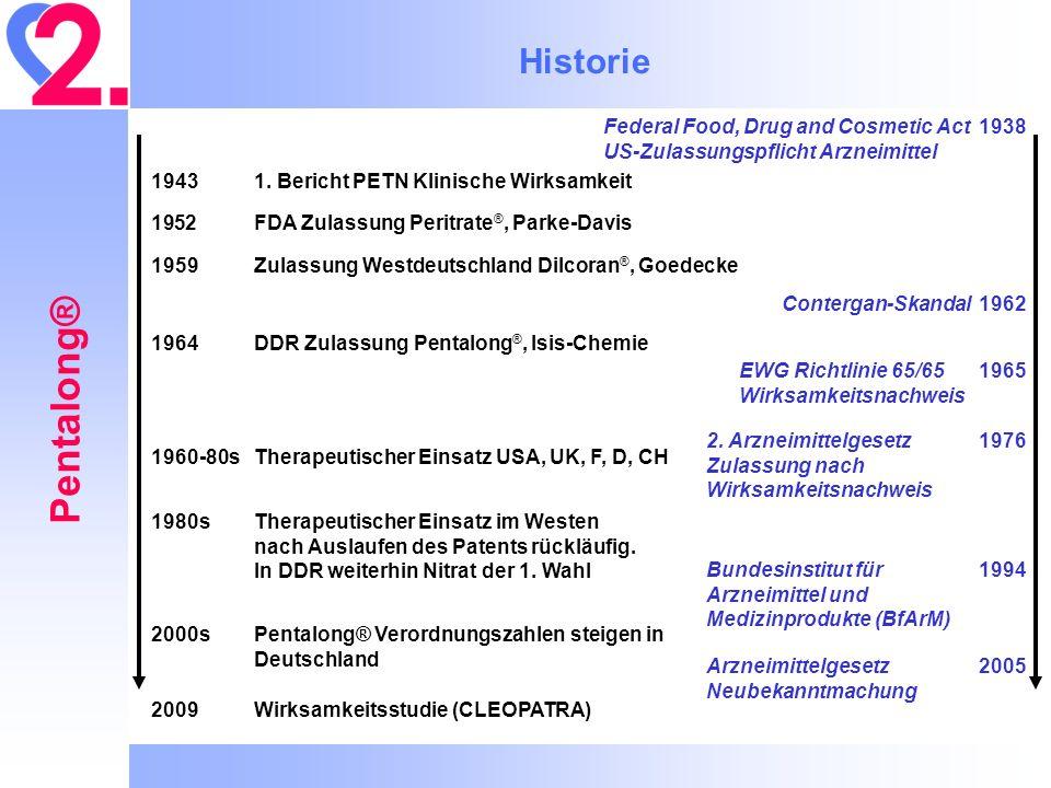 Historie Pentalong® 1. Bericht PETN Klinische Wirksamkeit1943 FDA Zulassung Peritrate ®, Parke-Davis1952 Zulassung Westdeutschland Dilcoran ®, Goedeck