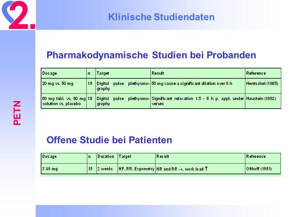 Klinische Studiendaten PETN Pharmakodynamische Studien bei Probanden Offene Studie bei Patienten