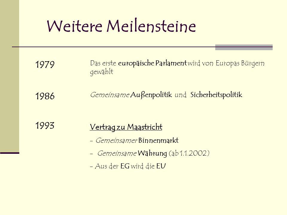 2004 treten 10 weitere Länder bei Estland (16) Lettland (17) Litauen (18) Malta(19) Polen (20) Slowakei(21) Slowenien(22) Tschechien(23) Ungarn(24) Zypern(25)