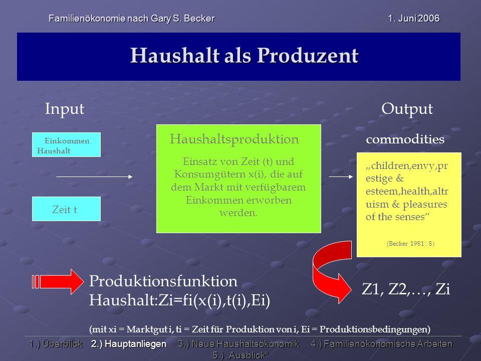 Haushalt als Produzent InputOutput Haushaltsproduktion Einsatz von Zeit (t) und Konsumgütern x(i), die auf dem Markt mit verfügbarem Einkommen erworbe