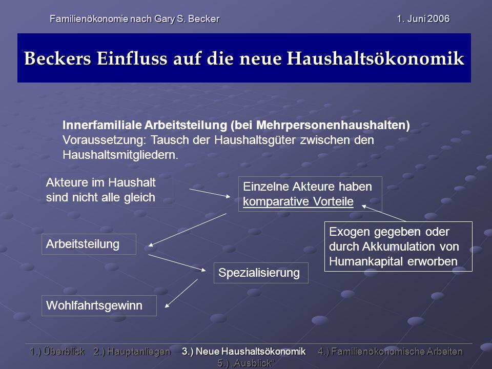 Familienökonomie nach Gary S. Becker 1. Juni 2006 Beckers Einfluss auf die neue Haushaltsökonomik Innerfamiliale Arbeitsteilung (bei Mehrpersonenhaush