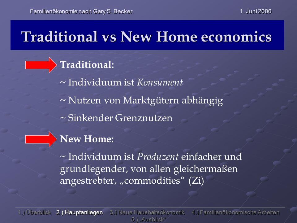 Traditional vs New Home economics Traditional: ~ Individuum ist Konsument ~ Nutzen von Marktgütern abhängig ~ Sinkender Grenznutzen New Home: ~ Indivi