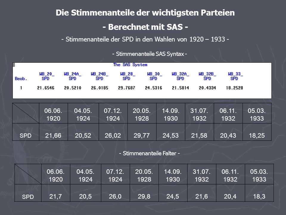 Beispiel für die Berechnung des Stimmenanteils für eine Partei - Ausschnitt der SAS Syntax aus dem Ausgabefenster für das Beispiel der SPD - Variable