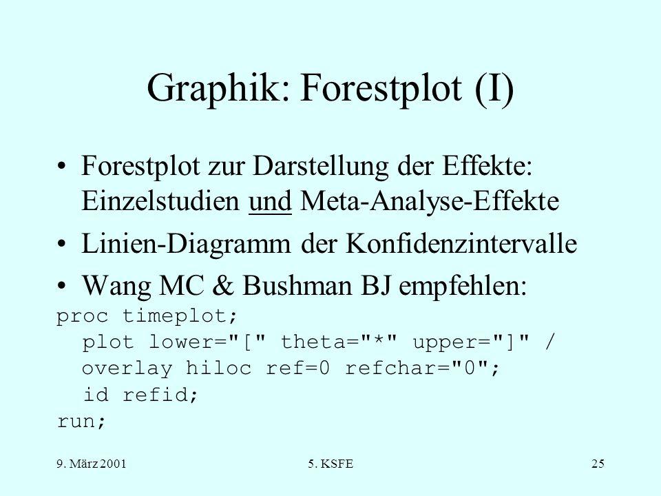 9. März 20015. KSFE24 Funnelplot (II)