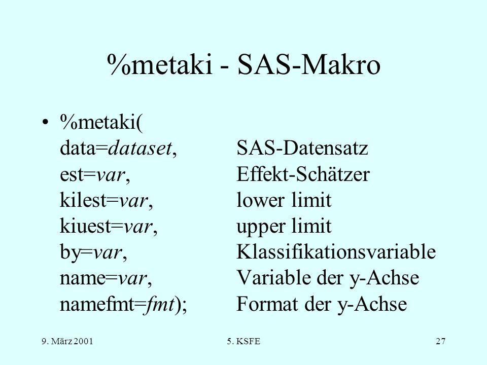 9. März 20015. KSFE26 Forestplot (I) Study LOWER THETA UPPER min max -1.604994284 1.8520280156 *------------------------------------------------------