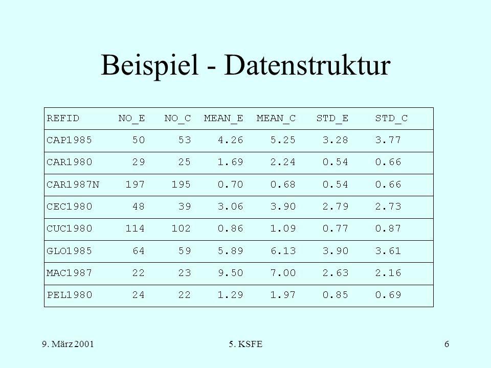 9. März 20015. KSFE5 Beispiel: Arthrosebehandlung (II) Zielgröße: standardisierte Score-Differenz am Ende der Behandlungsphase Skalierung: stetig (son