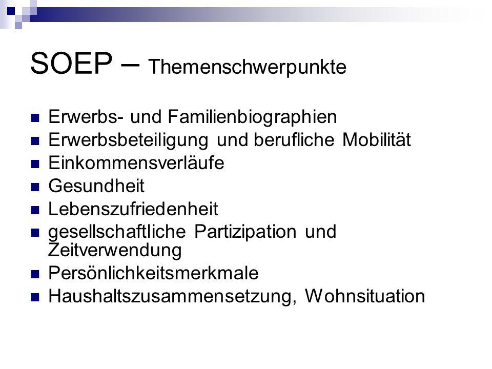 SOEP – Themenschwerpunkte Erwerbs- und Familienbiographien Erwerbsbeteiligung und berufliche Mobilität Einkommensverläufe Gesundheit Lebenszufriedenhe