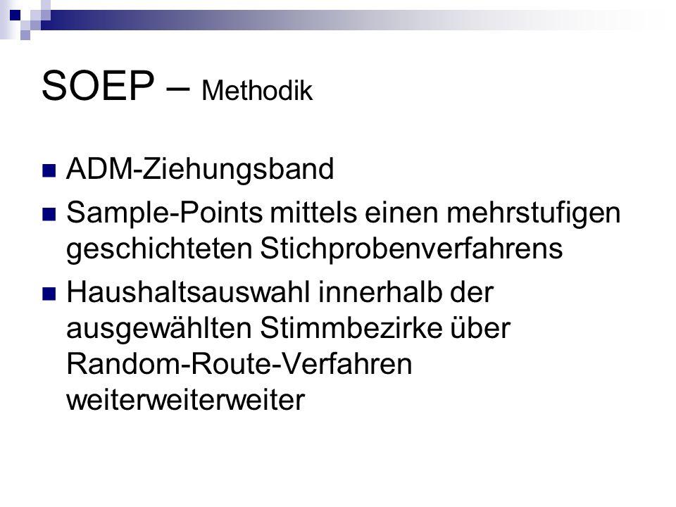 SOEP – Methodik ADM-Ziehungsband Sample-Points mittels einen mehrstufigen geschichteten Stichprobenverfahrens Haushaltsauswahl innerhalb der ausgewähl