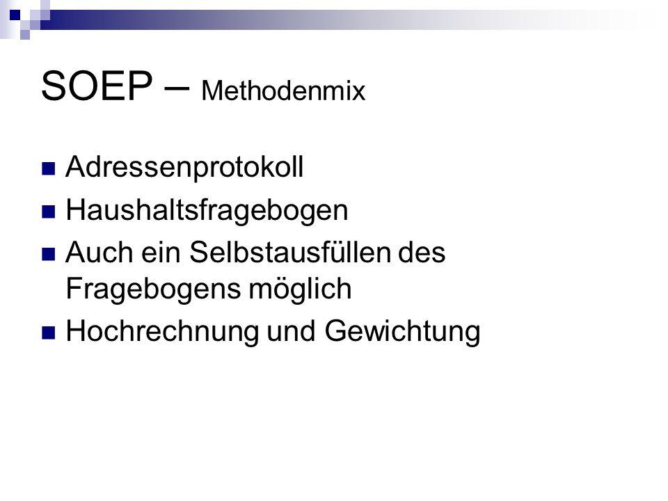 SOEP – Methodenmix Adressenprotokoll Haushaltsfragebogen Auch ein Selbstausfüllen des Fragebogens möglich Hochrechnung und Gewichtung