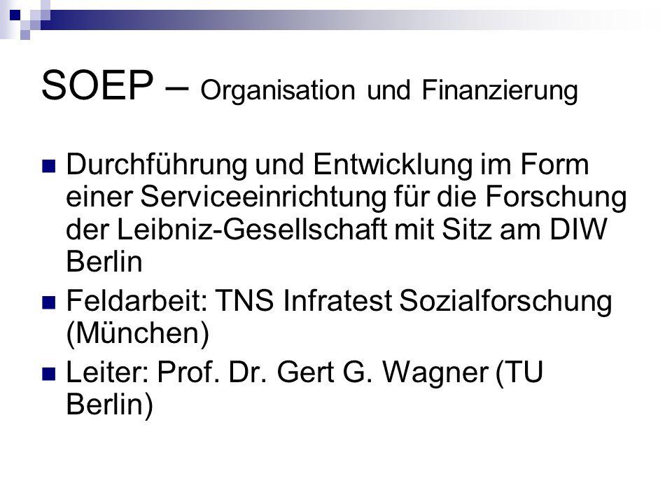 SOEP – Organisation und Finanzierung Durchführung und Entwicklung im Form einer Serviceeinrichtung für die Forschung der Leibniz-Gesellschaft mit Sitz